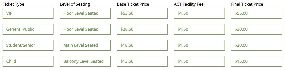 Ticket Price Examples